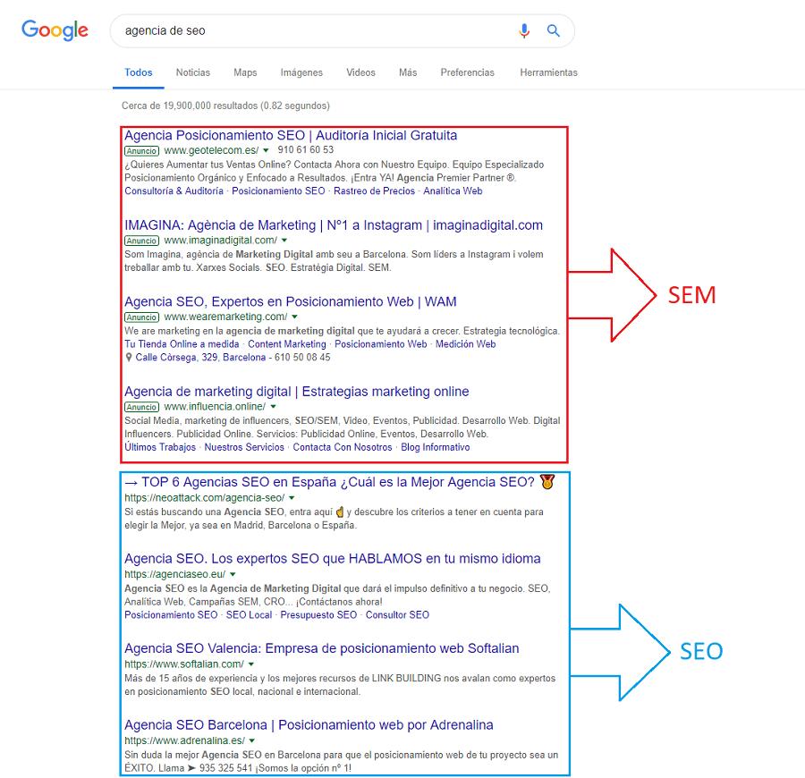 SEO vs SEM resultados de Google