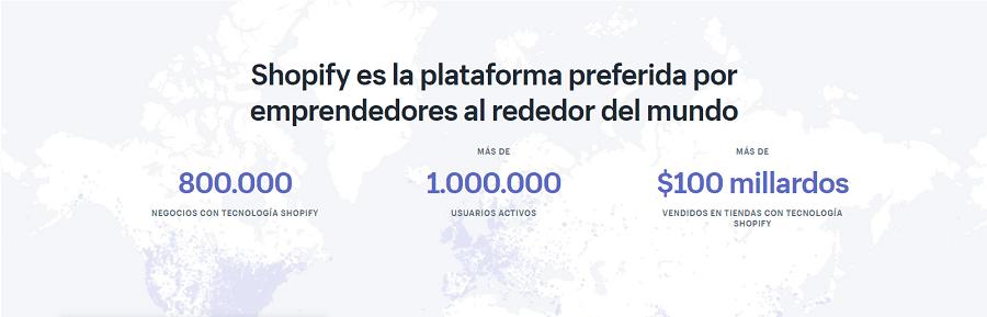 Usuarios activos de Shopify