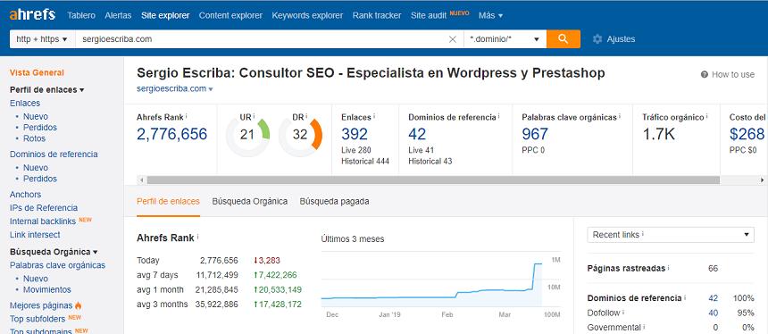 Site Explorer URL