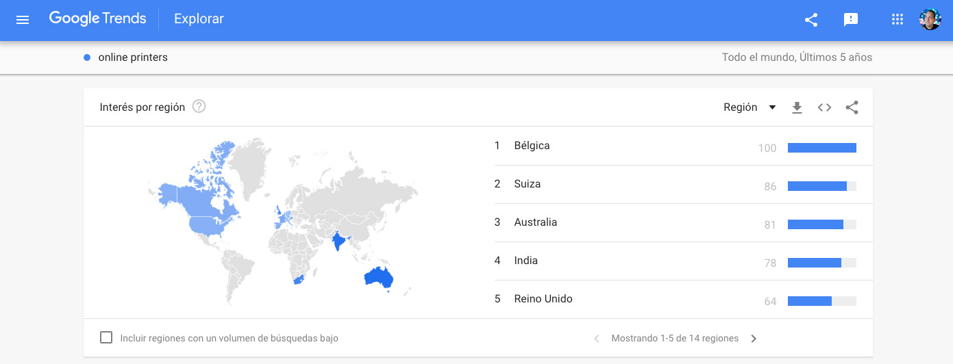 Demanda de negocio con Google Trends