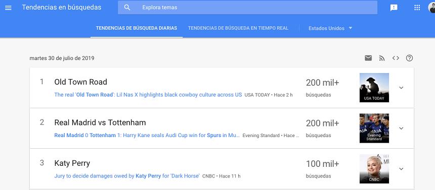 Tendencias de Google Trends
